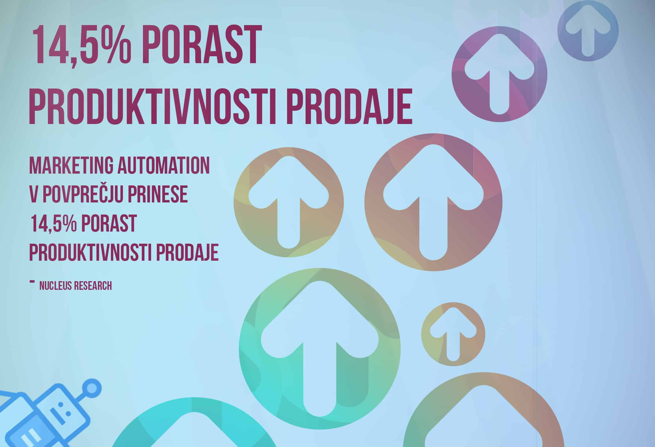 Positiva_Marketing_Automation