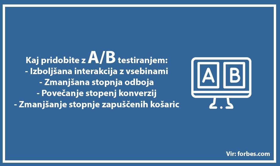 AB testiranje Positiva rešitve d.o.o.