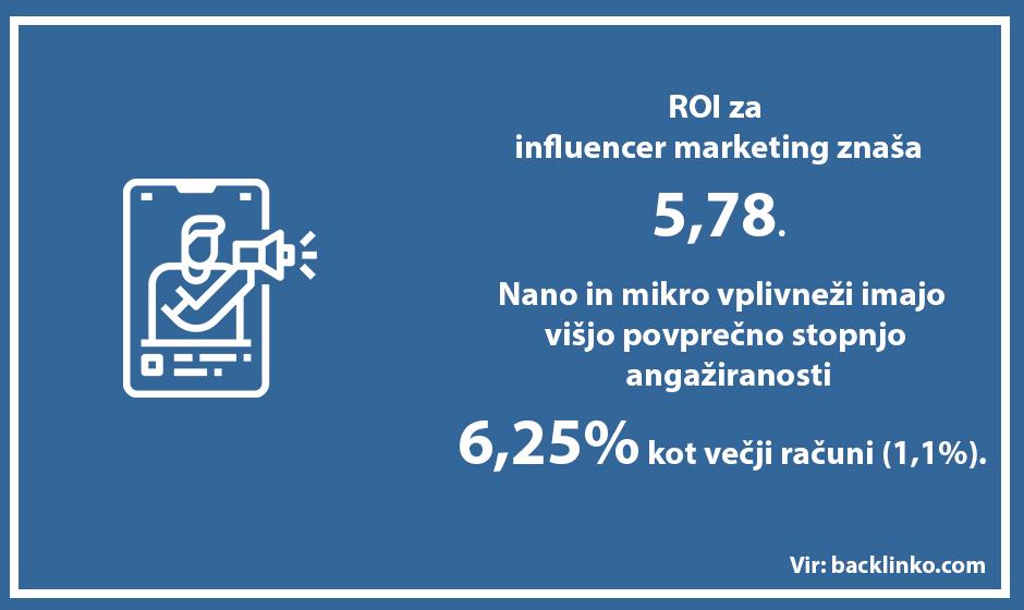 Influencer marketing - Positiva rešitve d.o.o.