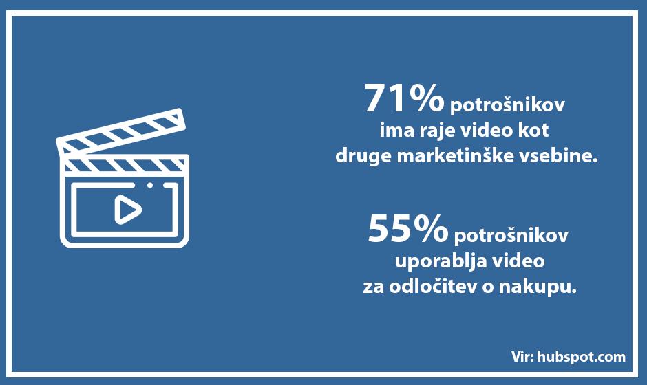 Video je pomemben - Positiva rešitve d.o.o.