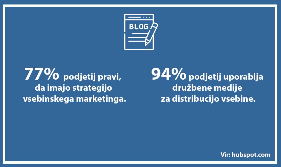 content marketing positiva rešitve